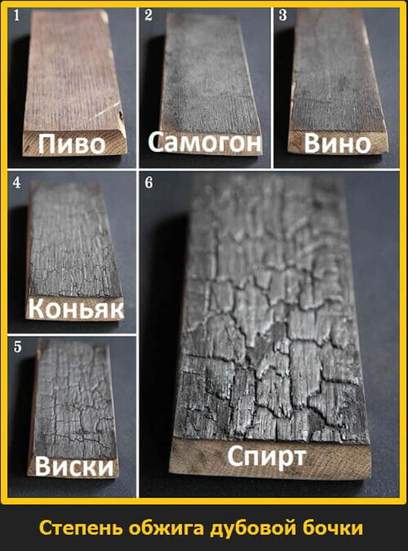 картинка степень обжарки дубовой бочки